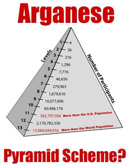 Arganese Pyramid Scheme